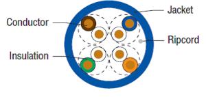 COM-Link Category 6 UTP - Riser